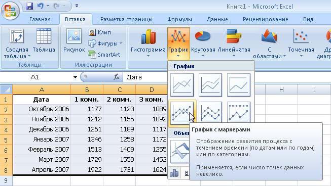 Построение диаграм и графиков основные попаметры диаграм